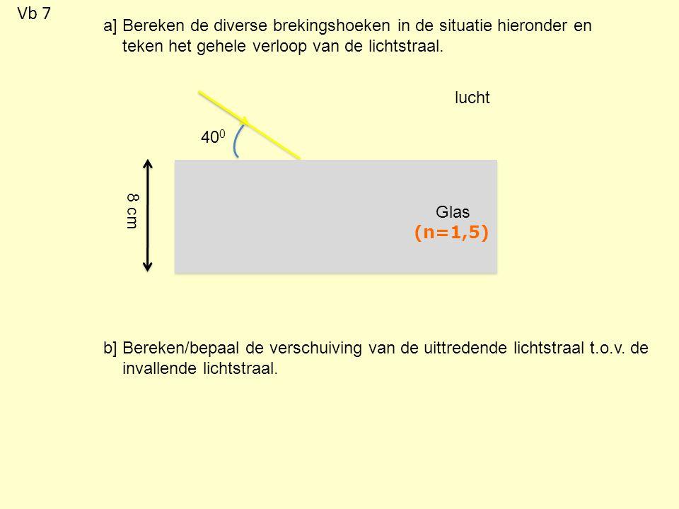 Vb 7 a] Bereken de diverse brekingshoeken in de situatie hieronder en
